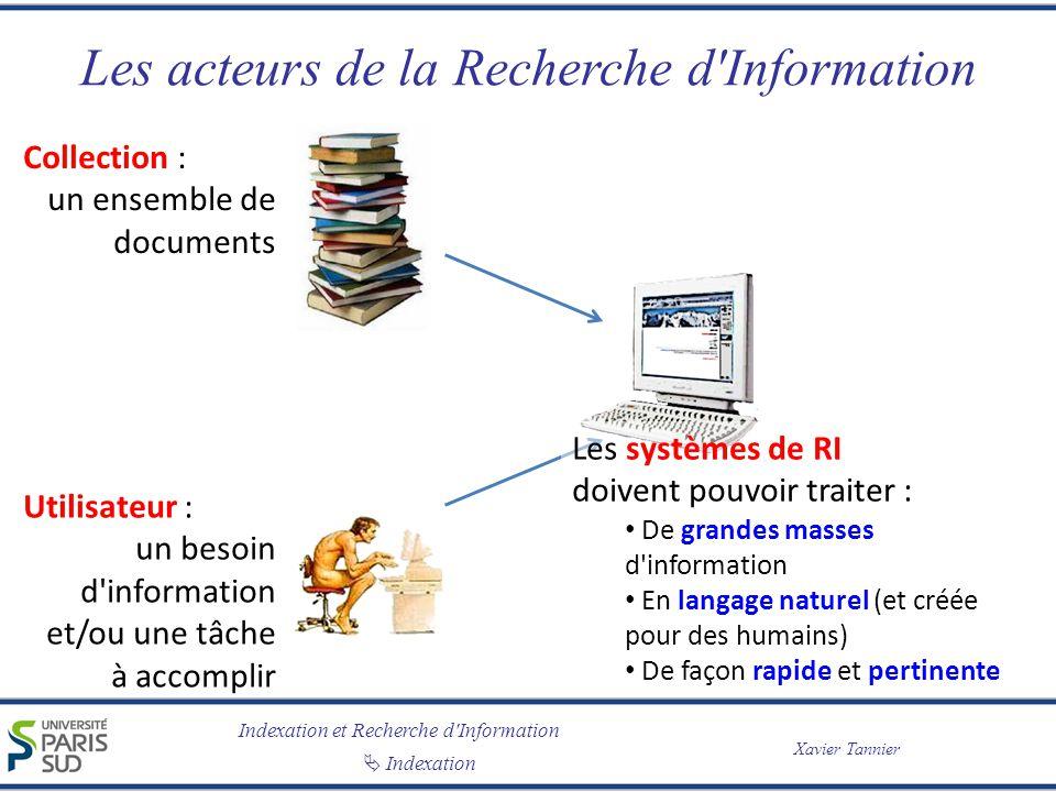 Indexation et Recherche d'Information Indexation Xavier Tannier Les acteurs de la Recherche d'Information Utilisateur : un besoin d'information et/ou
