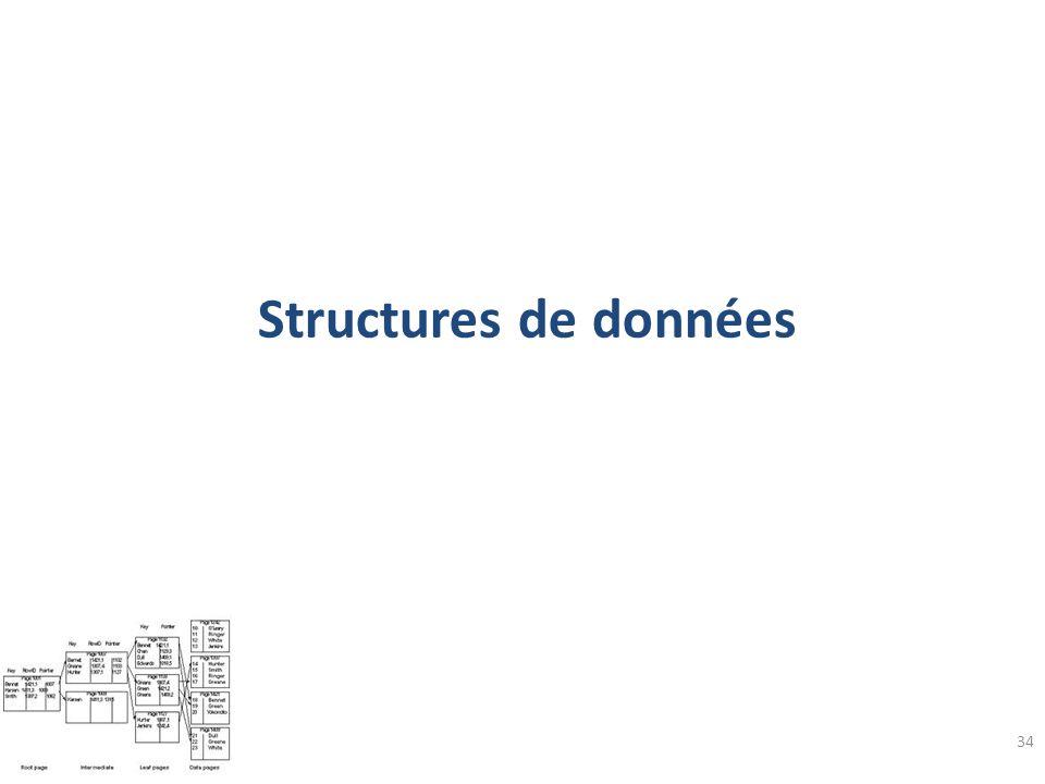 Structures de données 34