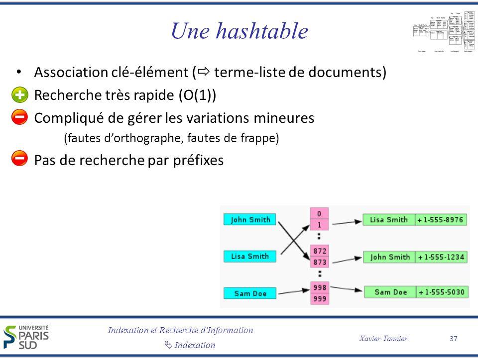 Indexation et Recherche d'Information Indexation Xavier Tannier Une hashtable Association clé-élément ( terme-liste de documents) Recherche très rapid
