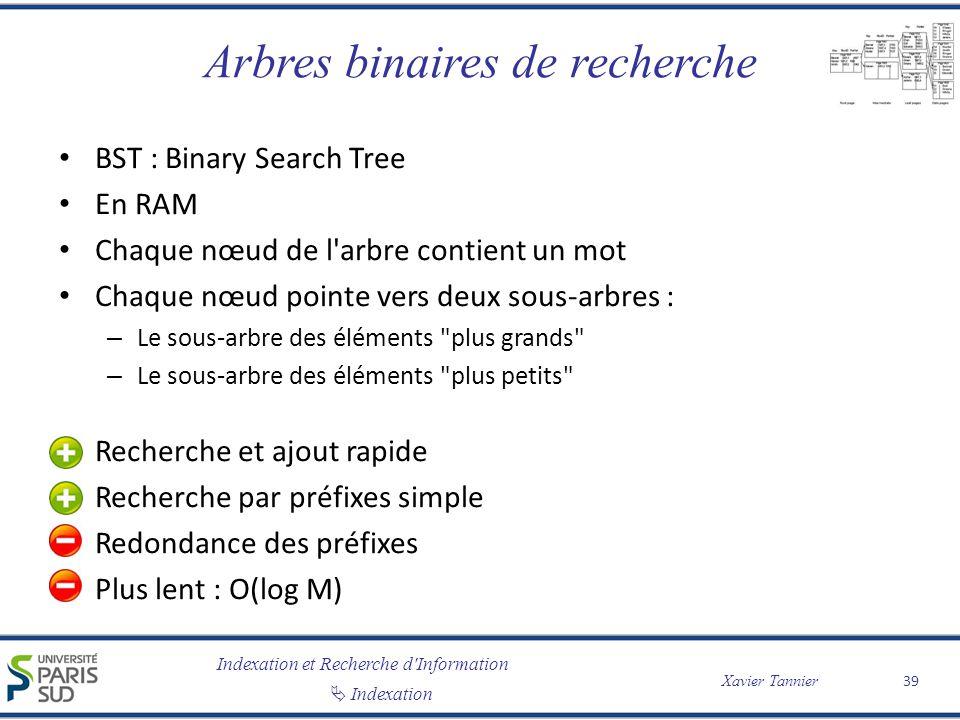 Indexation et Recherche d'Information Indexation Xavier Tannier Arbres binaires de recherche BST : Binary Search Tree En RAM Chaque nœud de l'arbre co