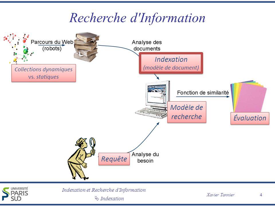 Indexation et Recherche d'Information Xavier Tannier Indexation Recherche d'Information 4 Collections dynamiques vs. statiques Collections dynamiques