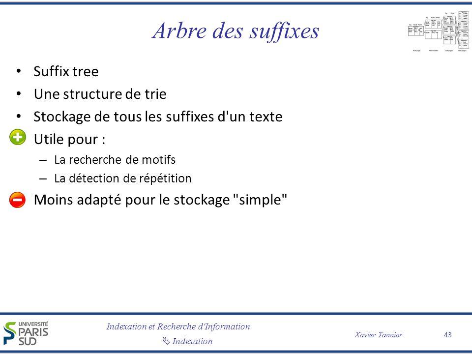 Indexation et Recherche d'Information Indexation Xavier Tannier Arbre des suffixes Suffix tree Une structure de trie Stockage de tous les suffixes d'u