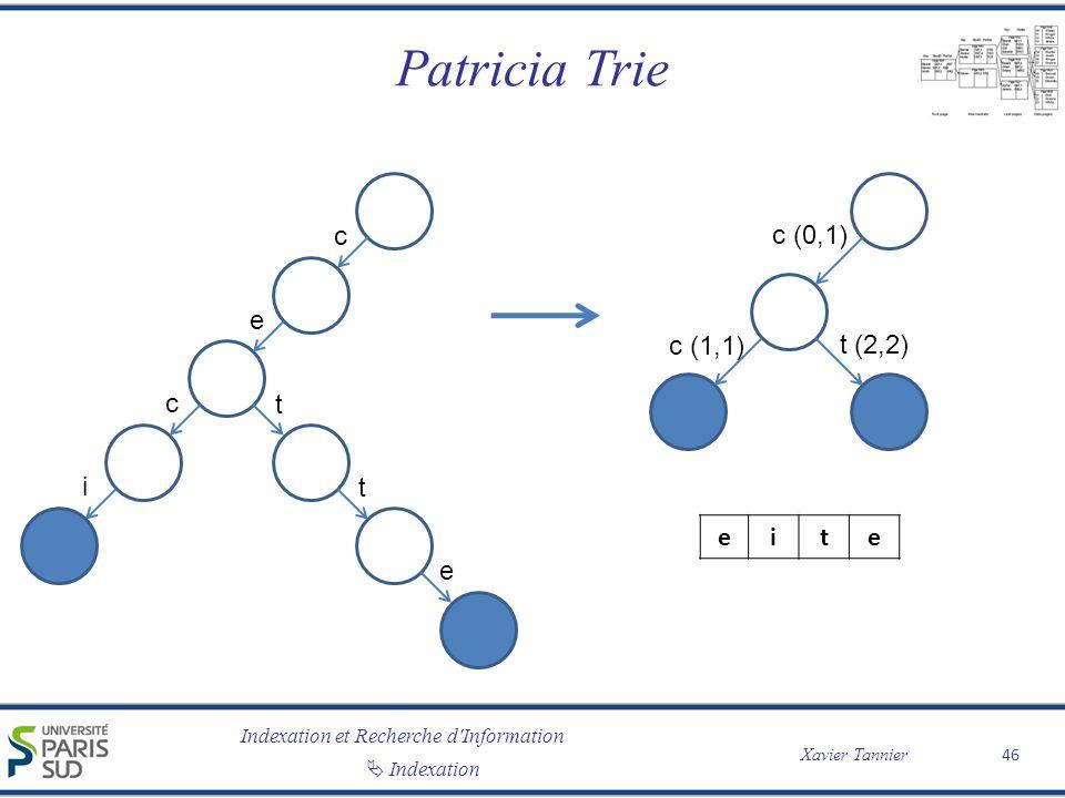 Indexation et Recherche d'Information Indexation Xavier Tannier Patricia Trie 46 c t e c i t e c (0,1) t (2,2) c (1,1) eite