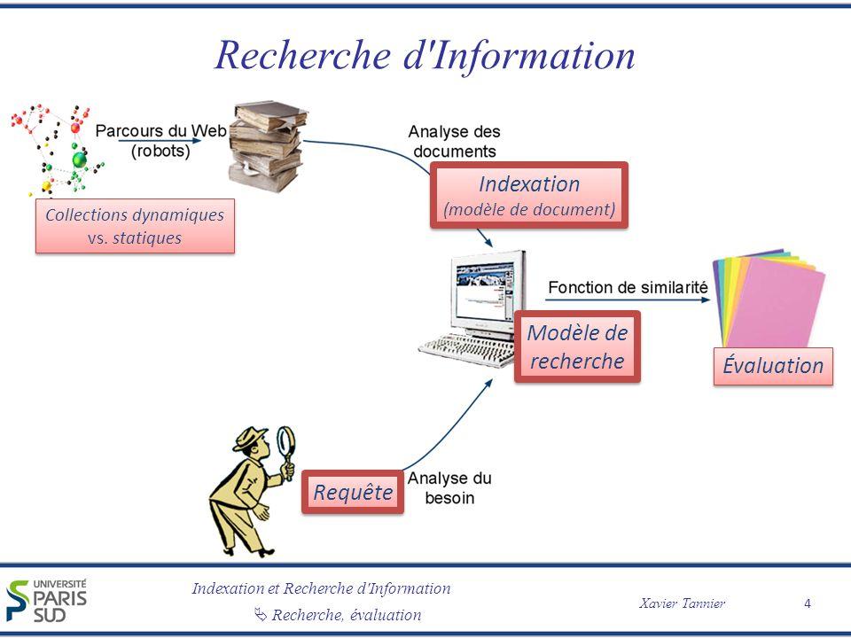 Indexation et Recherche d Information Recherche, évaluation Xavier Tannier Le pooling (3/3) 65 Documents pertinents Documents pertinents pooling Retour du Système Précision perdue