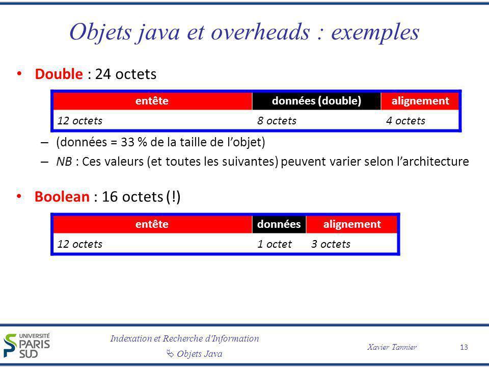 Indexation et Recherche d'Information Objets Java Xavier Tannier Objets java et overheads : exemples Double : 24 octets – (données = 33 % de la taille