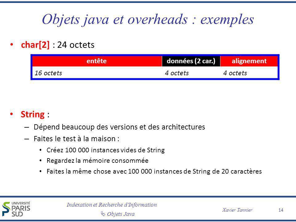 Indexation et Recherche d'Information Objets Java Xavier Tannier Objets java et overheads : exemples char[2] : 24 octets 14 entêtedonnées (2 car.)alig