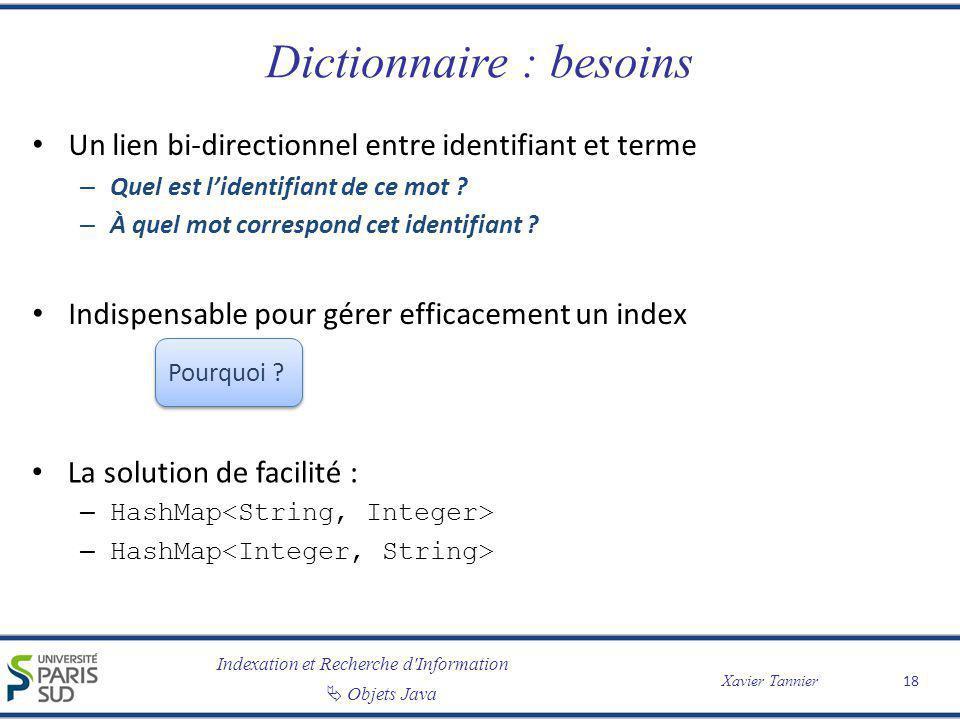 Indexation et Recherche d'Information Objets Java Xavier Tannier Dictionnaire : besoins Un lien bi-directionnel entre identifiant et terme – Quel est