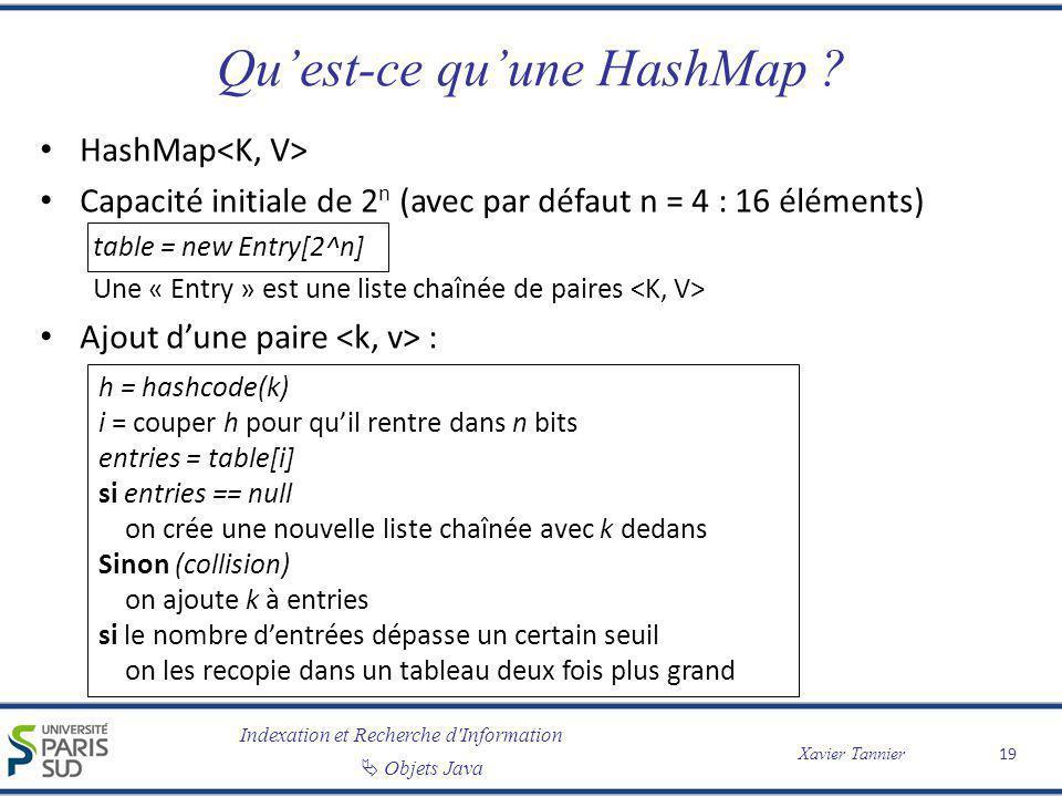 Indexation et Recherche d'Information Objets Java Xavier Tannier Quest-ce quune HashMap ? HashMap Capacité initiale de 2 n (avec par défaut n = 4 : 16