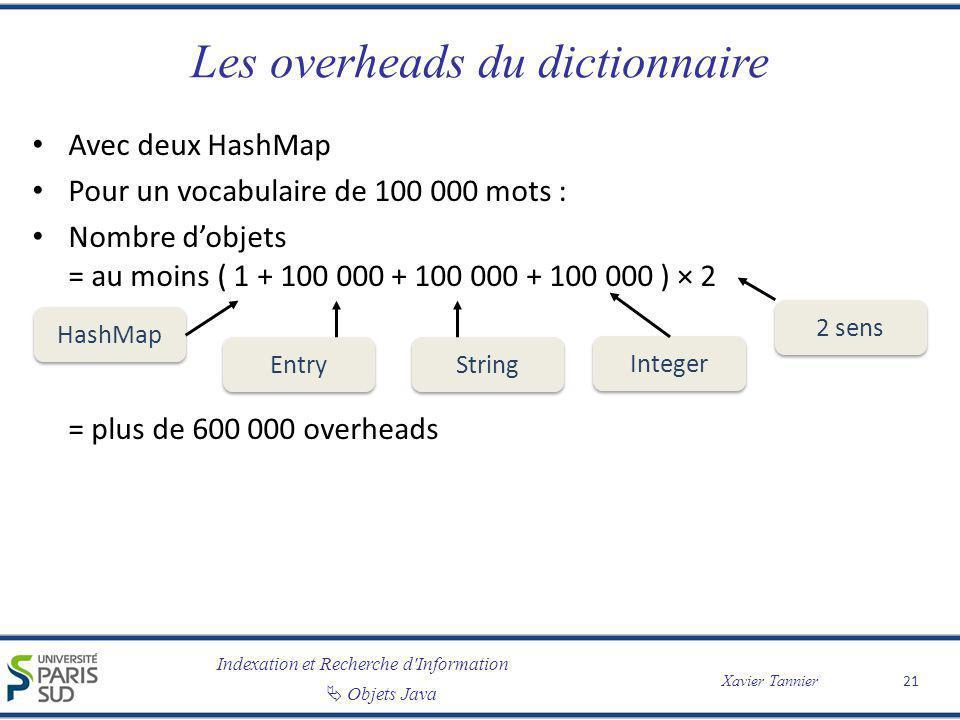 Indexation et Recherche d'Information Objets Java Xavier Tannier Les overheads du dictionnaire Avec deux HashMap Pour un vocabulaire de 100 000 mots :