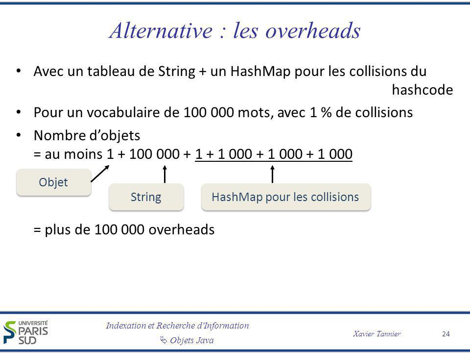 Indexation et Recherche d'Information Objets Java Xavier Tannier Alternative : les overheads Avec un tableau de String + un HashMap pour les collision