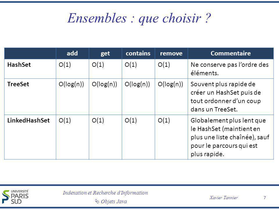 Indexation et Recherche d'Information Objets Java Xavier Tannier Ensembles : que choisir ? addgetcontainsremoveCommentaire HashSetO(1) Ne conserve pas