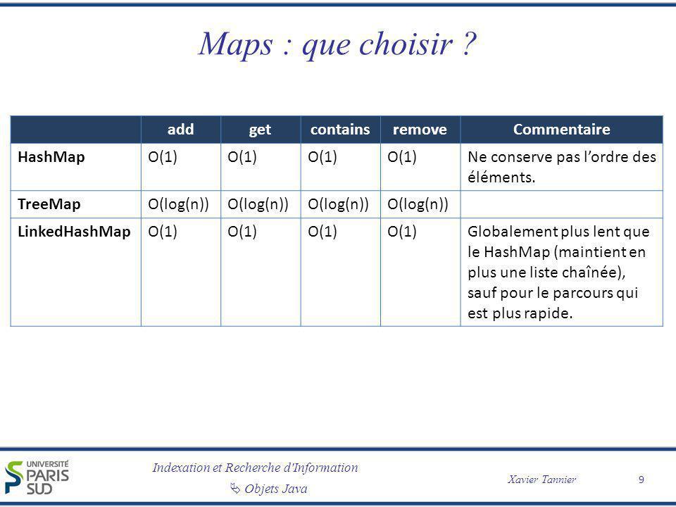 Indexation et Recherche d'Information Objets Java Xavier Tannier Maps : que choisir ? addgetcontainsremoveCommentaire HashMapO(1) Ne conserve pas lord