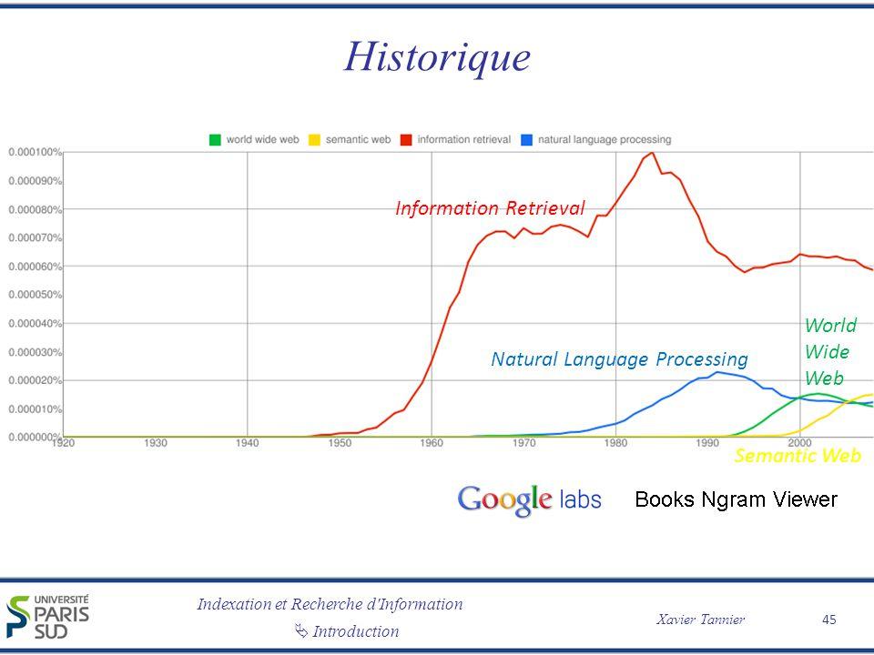 Indexation et Recherche d Information Xavier Tannier Introduction 45 Historique Natural Language Processing Information Retrieval World Wide Web Semantic Web