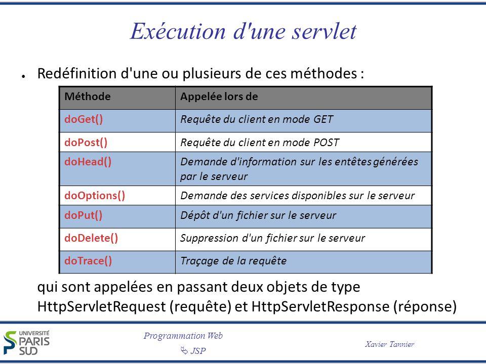 Programmation Web JSP Xavier Tannier Exécution d'une servlet Redéfinition d'une ou plusieurs de ces méthodes : qui sont appelées en passant deux objet