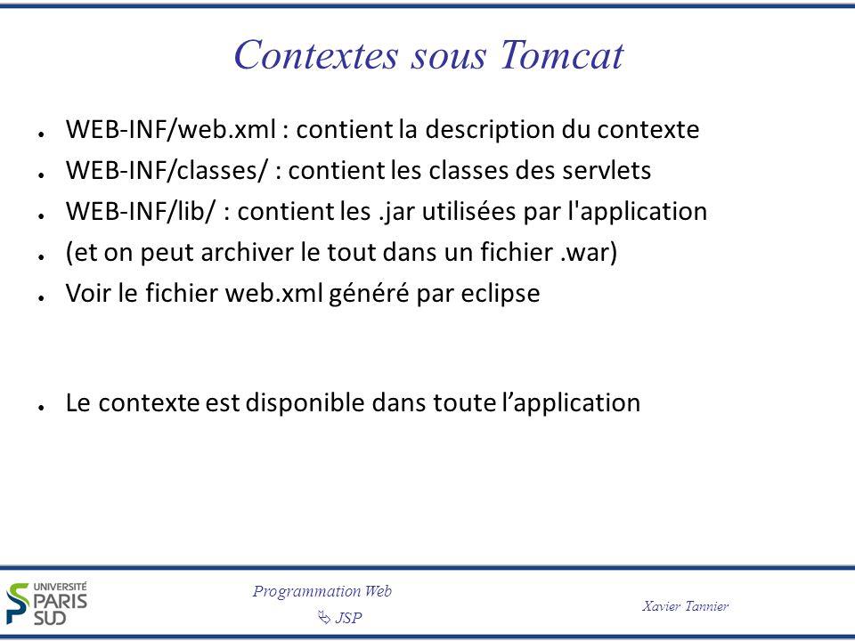 Programmation Web JSP Xavier Tannier Contextes sous Tomcat WEB-INF/web.xml : contient la description du contexte WEB-INF/classes/ : contient les class