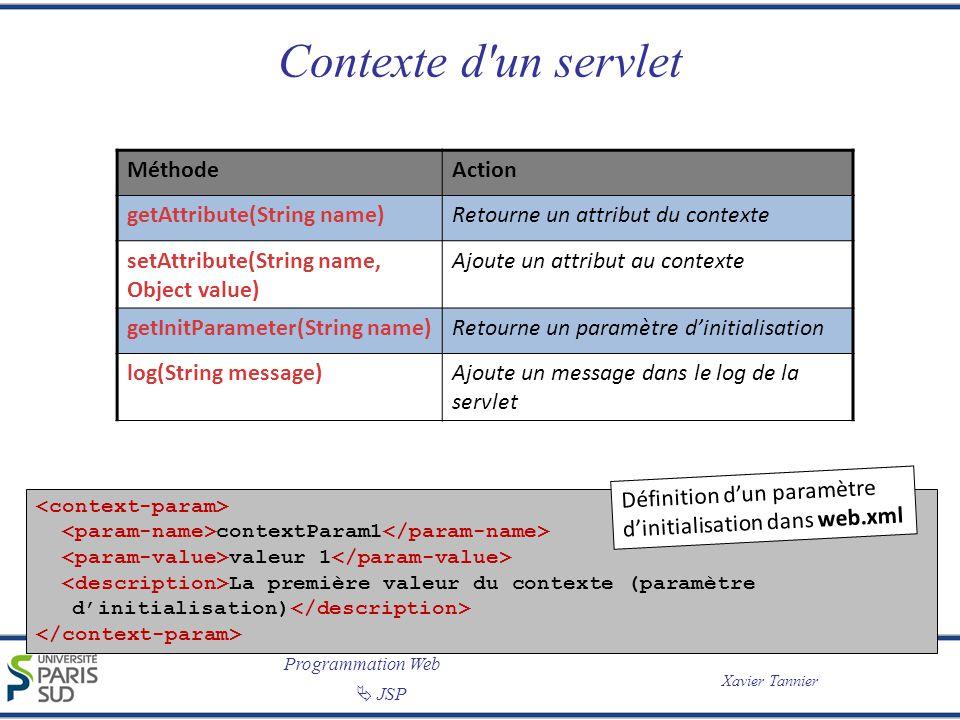 Programmation Web Xavier Tannier JSP Contexte d'un servlet MéthodeAction getAttribute(String name)Retourne un attribut du contexte setAttribute(String