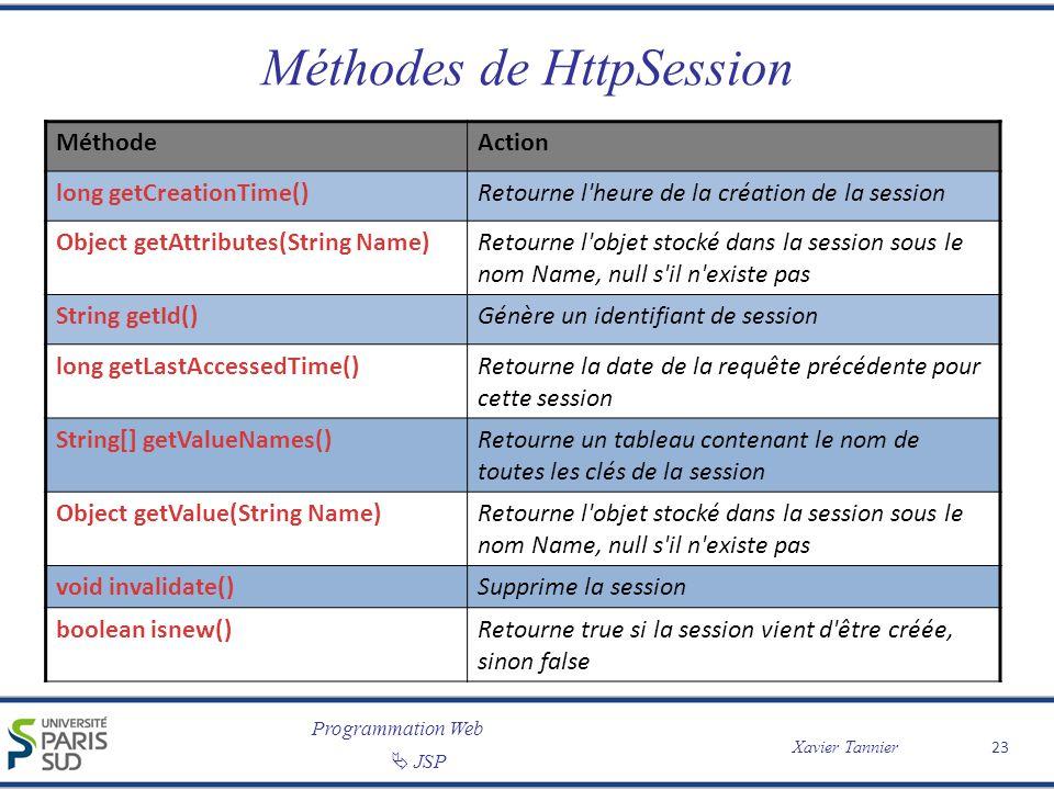 Programmation Web Xavier Tannier JSP 23 Méthodes de HttpSession MéthodeAction long getCreationTime()Retourne l'heure de la création de la session Obje