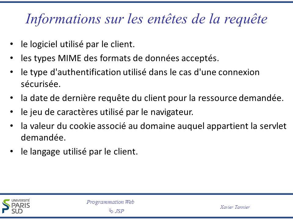 Programmation Web JSP Xavier Tannier Informations sur les entêtes de la requête le logiciel utilisé par le client. les types MIME des formats de donné
