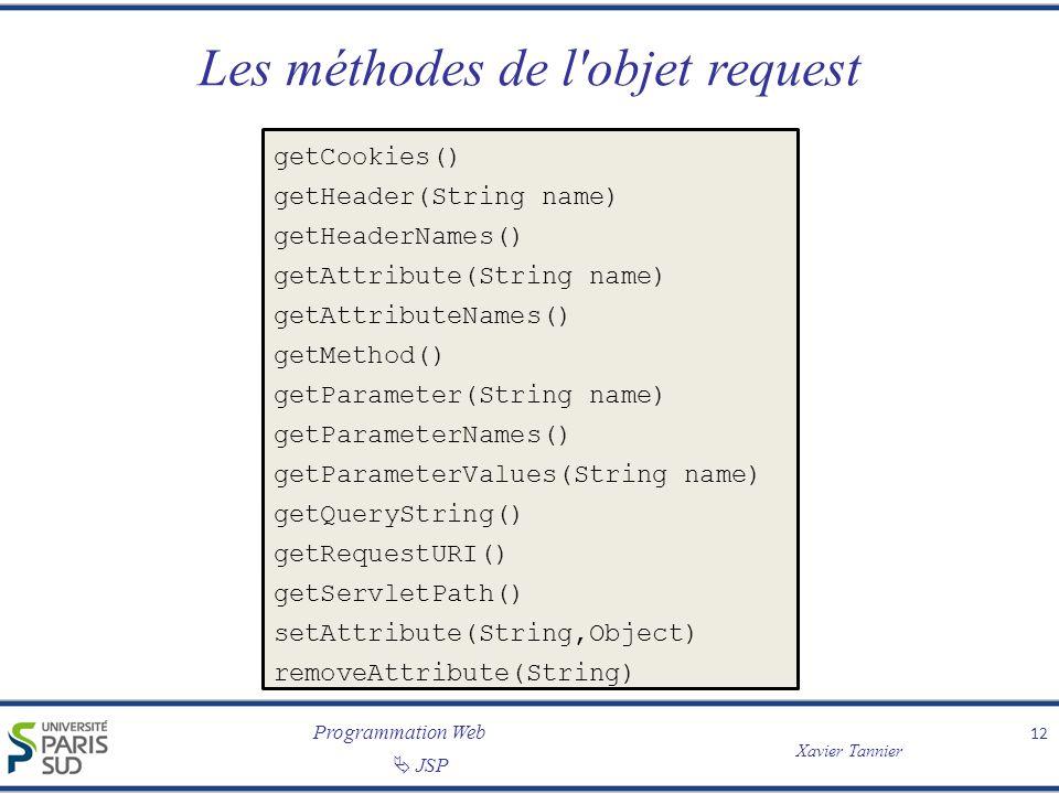 Programmation Web Xavier Tannier JSP Les méthodes de l'objet request 12 getCookies() getHeader(String name) getHeaderNames() getAttribute(String name)