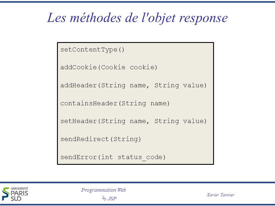 Programmation Web JSP Xavier Tannier Les méthodes de l'objet response setContentType() addCookie(Cookie cookie) addHeader(String name, String value) c