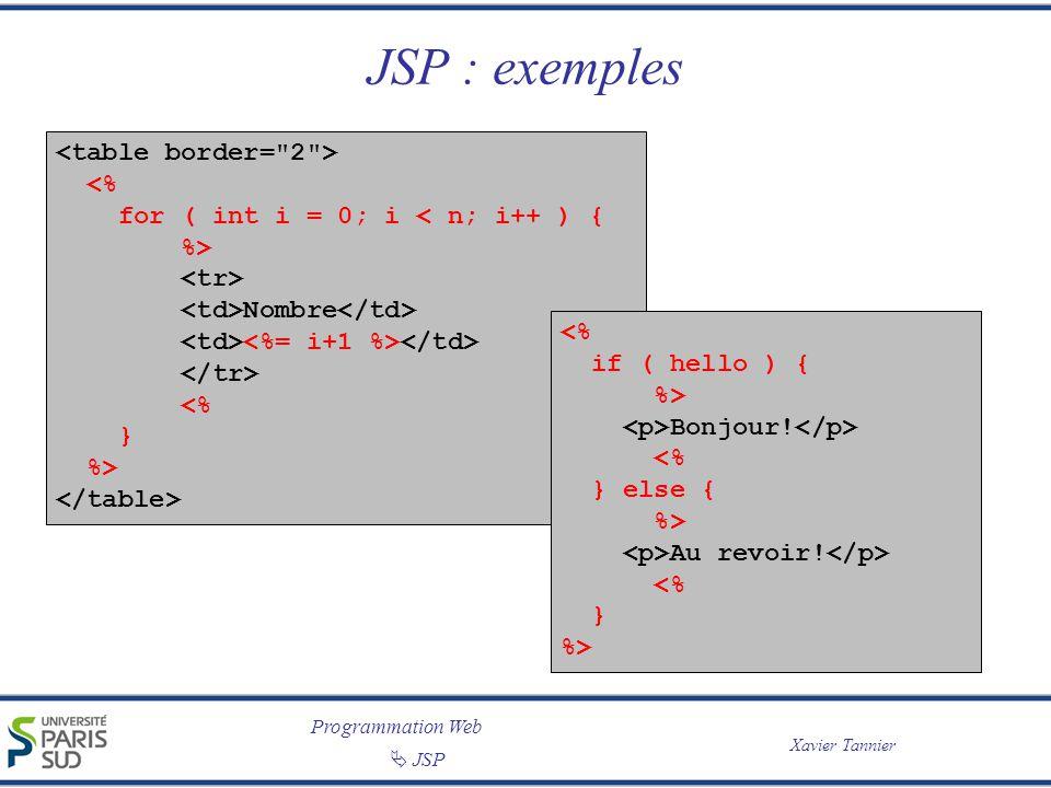 Programmation Web JSP Xavier Tannier JSP : exemples <% for ( int i = 0; i < n; i++ ) { %> Nombre <% } %> <% if ( hello ) { %> Bonjour! <% } else { %>