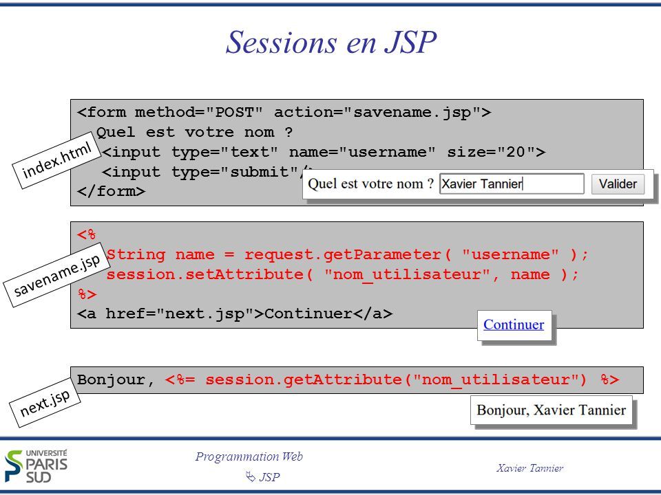 Programmation Web JSP Xavier Tannier Sessions en JSP Quel est votre nom ? <% String name = request.getParameter(