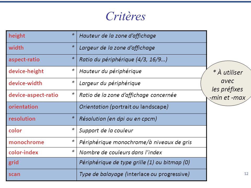 Critères 12 height*Hauteur de la zone daffichage width*Largeur de la zone daffichage aspect-ratio*Ratio du périphérique (4/3, 16/9…) device-height*Hau