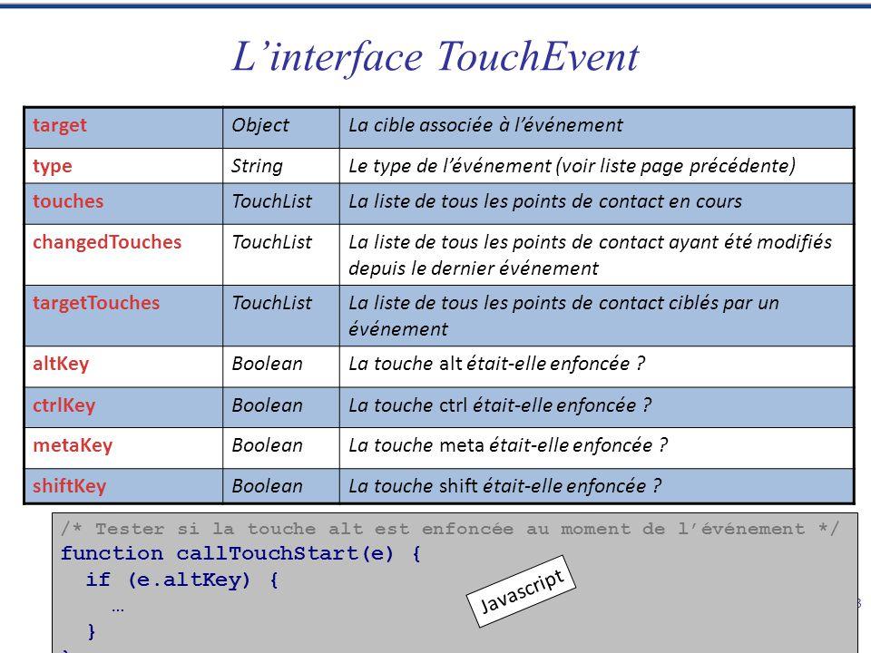 Linterface TouchEvent targetObjectLa cible associée à lévénement typeStringLe type de lévénement (voir liste page précédente) touchesTouchListLa liste de tous les points de contact en cours changedTouchesTouchListLa liste de tous les points de contact ayant été modifiés depuis le dernier événement targetTouchesTouchListLa liste de tous les points de contact ciblés par un événement altKeyBooleanLa touche alt était-elle enfoncée .