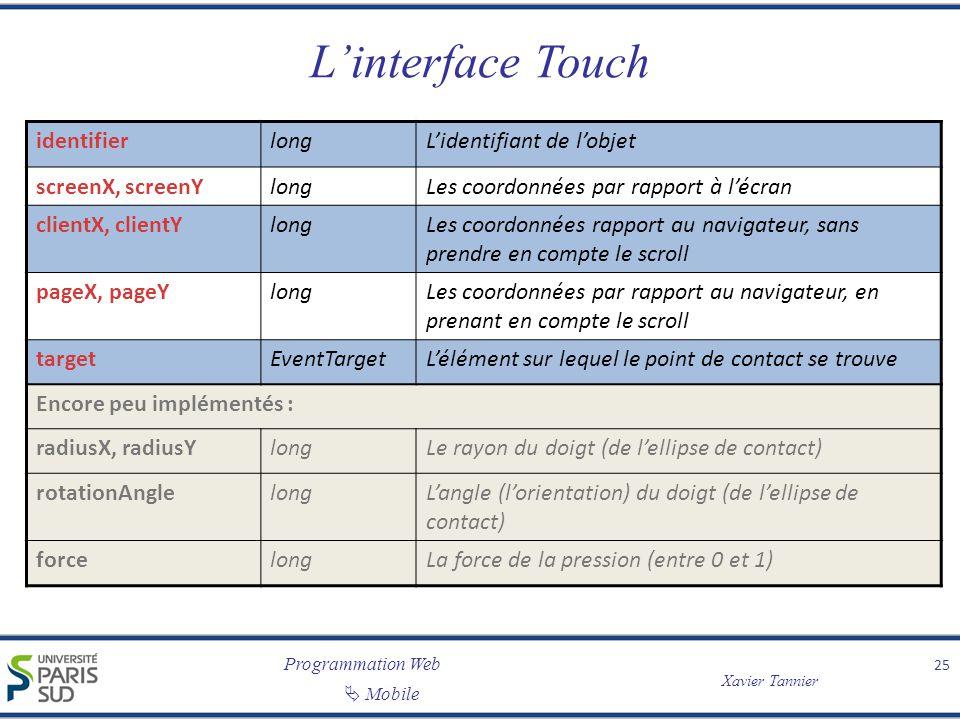Programmation Web Xavier Tannier Mobile Linterface Touch 25 identifierlongLidentifiant de lobjet screenX, screenYlongLes coordonnées par rapport à lécran clientX, clientYlongLes coordonnées rapport au navigateur, sans prendre en compte le scroll pageX, pageYlongLes coordonnées par rapport au navigateur, en prenant en compte le scroll targetEventTargetLélément sur lequel le point de contact se trouve Encore peu implémentés : radiusX, radiusYlongLe rayon du doigt (de lellipse de contact) rotationAnglelongLangle (lorientation) du doigt (de lellipse de contact) forcelongLa force de la pression (entre 0 et 1)