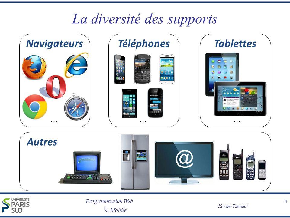 Programmation Web Xavier Tannier Mobile Linterface TouchList 24 lengthlongLe nombre de points de contacts /* Pour parcourir la liste des points de contact */ elem.addEventListener(touchstart, callTouchStart, false); function callTouchStart(e) { for (var i = 0 ; i < e.touches.length ; i++) { var touchPoint = e.touches.item(i); … } Javascript identifiedTouch(long id)TouchRenvoie le point de contact de la liste portant lidentifiant spécifié Item(unsigned long index)TouchRenvoie lélément index de la liste