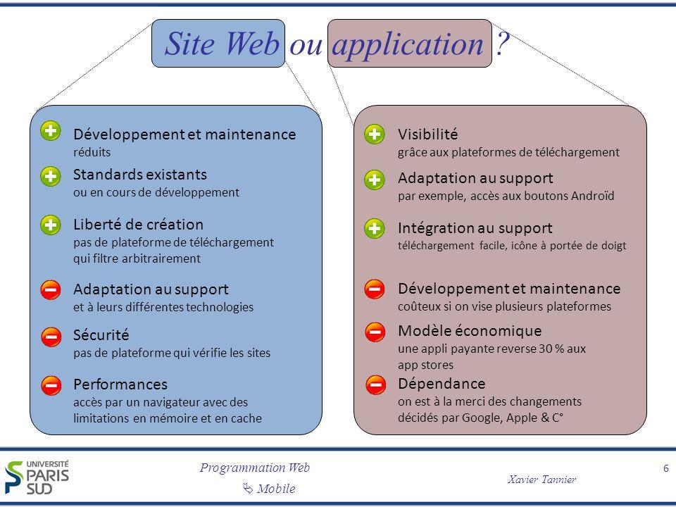 Programmation Web Mobile Xavier Tannier Pour en savoir plus 27 Mobile Web Application Best Practices (W3C) : http://www.w3.org/TR/mwapp http://www.w3.org/TR/mwapp Et un résumé : http://www.w3.org/2007/02/mwbp_flip_cards HTML5 pour le mobile : http://www.html5rocks.com/en/mobile Les standards du web mobile : http://www.w3.org/standards/webdesign/mobilweb Les applications hors ligne : http://www.w3.org/TR/2008/NOTE-offlinewebapps-20080530/
