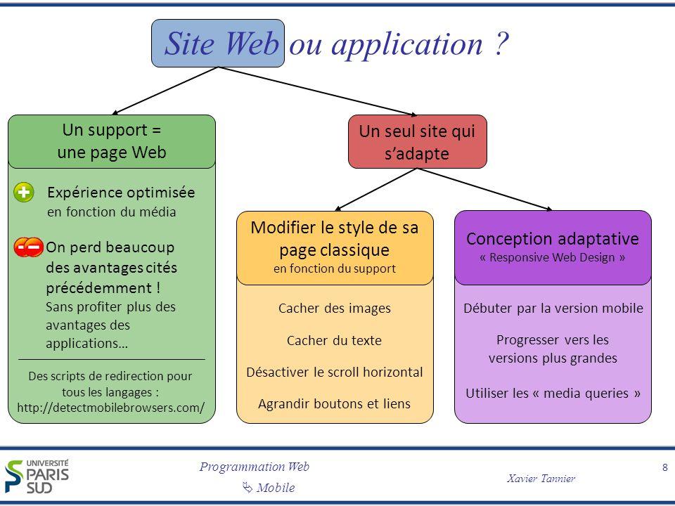 Programmation Web Xavier Tannier Mobile On perd beaucoup des avantages cités précédemment ! Sans profiter plus des avantages des applications… Expérie