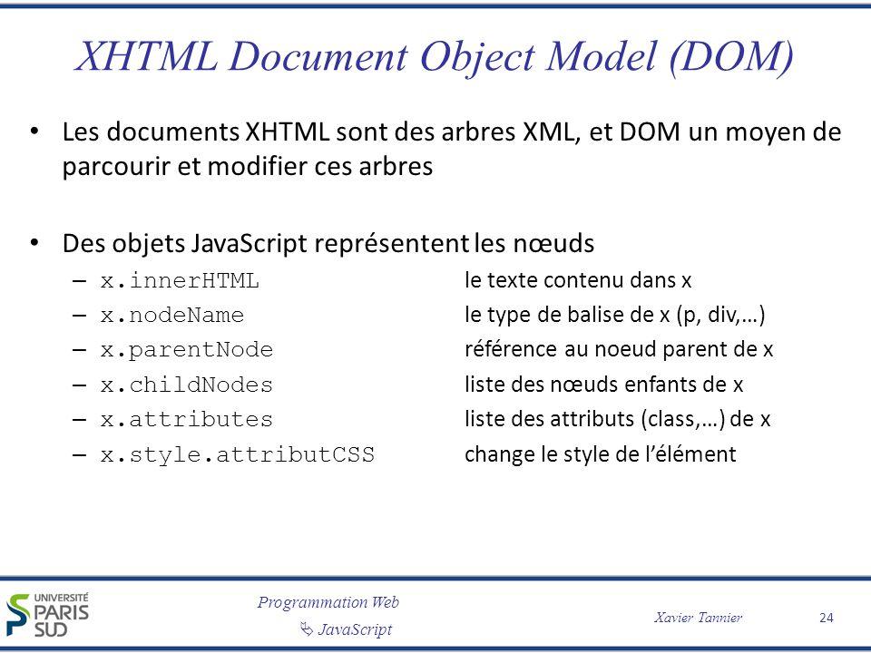 Programmation Web JavaScript Xavier Tannier XHTML Document Object Model (DOM) Les documents XHTML sont des arbres XML, et DOM un moyen de parcourir et modifier ces arbres Des objets JavaScript représentent les nœuds – x.innerHTML le texte contenu dans x – x.nodeName le type de balise de x (p, div,…) – x.parentNode référence au noeud parent de x – x.childNodes liste des nœuds enfants de x – x.attributes liste des attributs (class,…) de x – x.style.attributCSS change le style de lélément 24