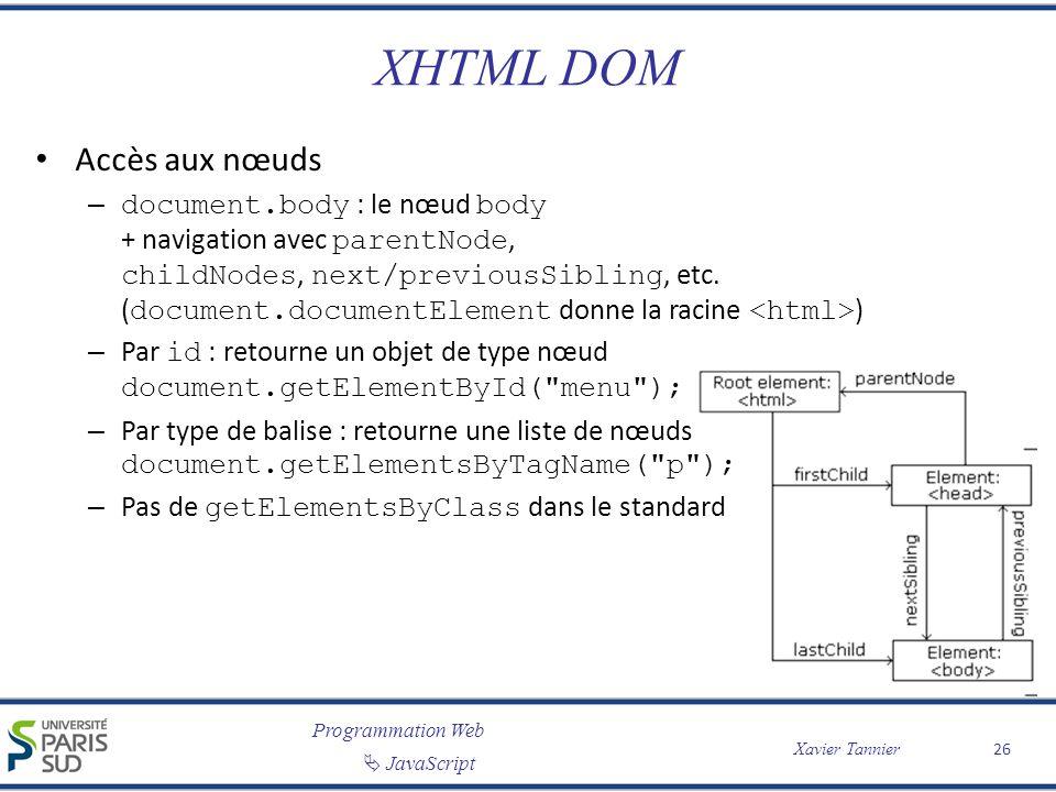 Programmation Web JavaScript Xavier Tannier XHTML DOM Accès aux nœuds – document.body : le nœud body + navigation avec parentNode, childNodes, next/previousSibling, etc.