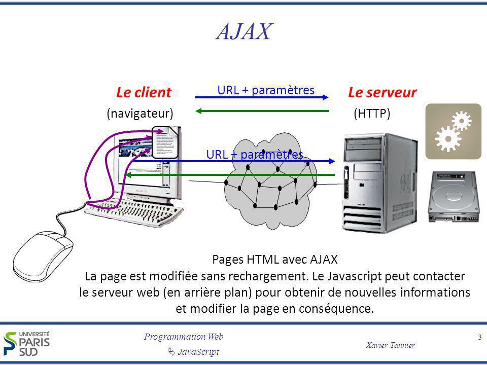 Programmation Web Xavier Tannier JavaScript AJAX 3 Le clientLe serveur (navigateur)(HTTP) URL + paramètres Pages HTML avec AJAX La page est modifiée s