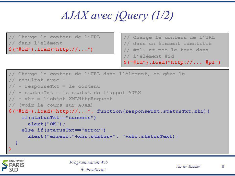Programmation Web Xavier Tannier JavaScript AJAX avec jQuery (1/2) // Charge le contenu de lURL // dans lélément $(