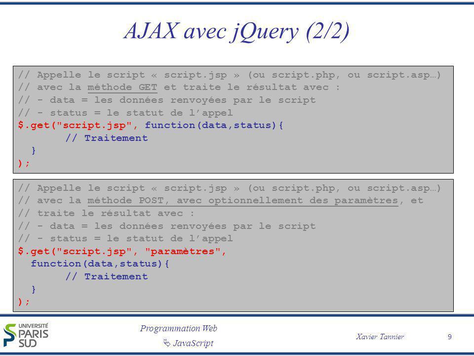Programmation Web Xavier Tannier JavaScript AJAX avec jQuery (2/2) // Appelle le script « script.jsp » (ou script.php, ou script.asp…) // avec la méth