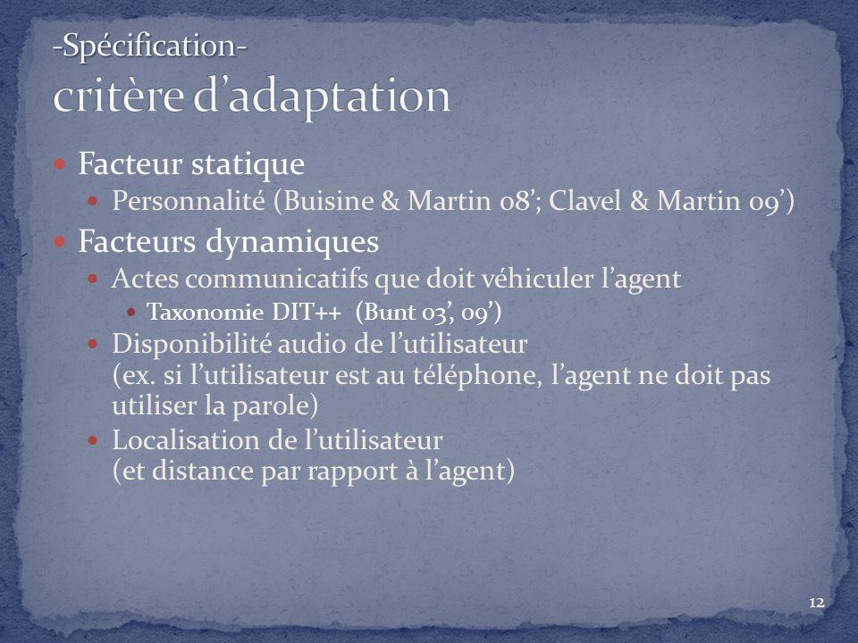 Facteur statique Personnalité (Buisine & Martin 08; Clavel & Martin 09) Facteurs dynamiques Actes communicatifs que doit véhiculer lagent Taxonomie DIT++ (Bunt 03, 09) Disponibilité audio de lutilisateur (ex.