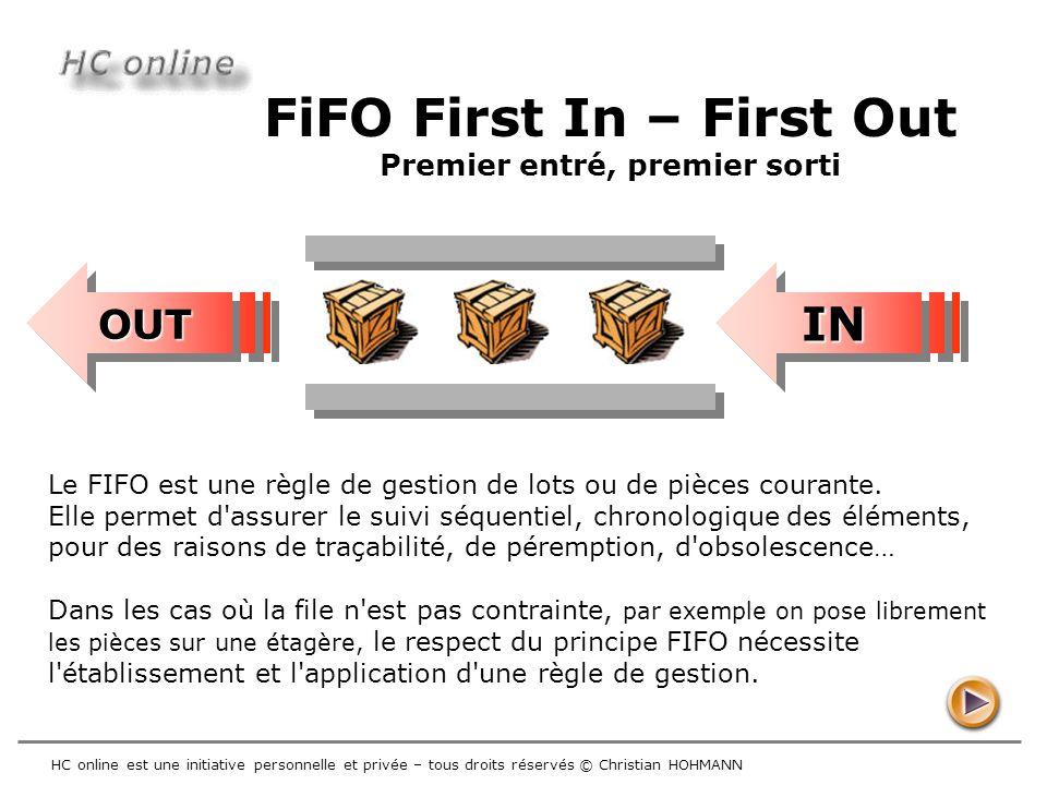 HC online est une initiative personnelle et privée – tous droits réservés © Christian HOHMANN FiFO First In – First Out Premier entré, premier sorti L