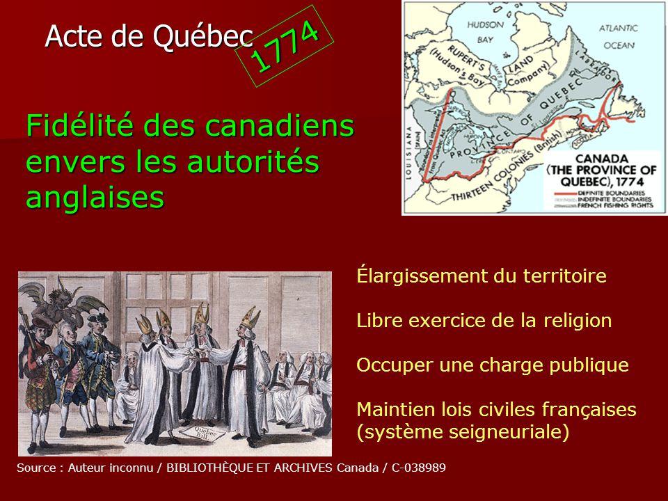 Acte de Québec Élargissement du territoire Libre exercice de la religion Occuper une charge publique Maintien lois civiles françaises (système seigneu