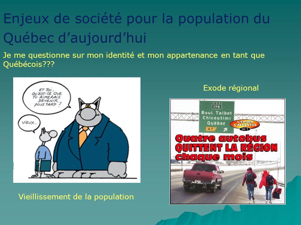 Enjeux de société pour la population du Québec daujourdhui Vieillissement de la population Exode régional Je me questionne sur mon identité et mon app