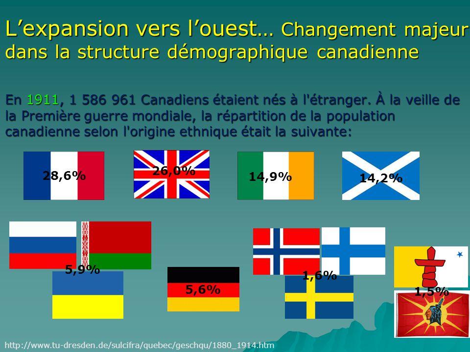 Lexpansion vers louest… Changement majeur dans la structure démographique canadienne En 1911, 1 586 961 Canadiens étaient nés à l'étranger. À la veill