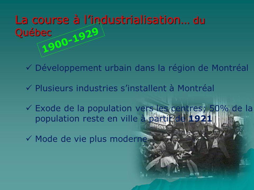 La course à lindustrialisation… du Québec 1900-1929 Développement urbain dans la région de Montréal Plusieurs industries sinstallent à Montréal Exode