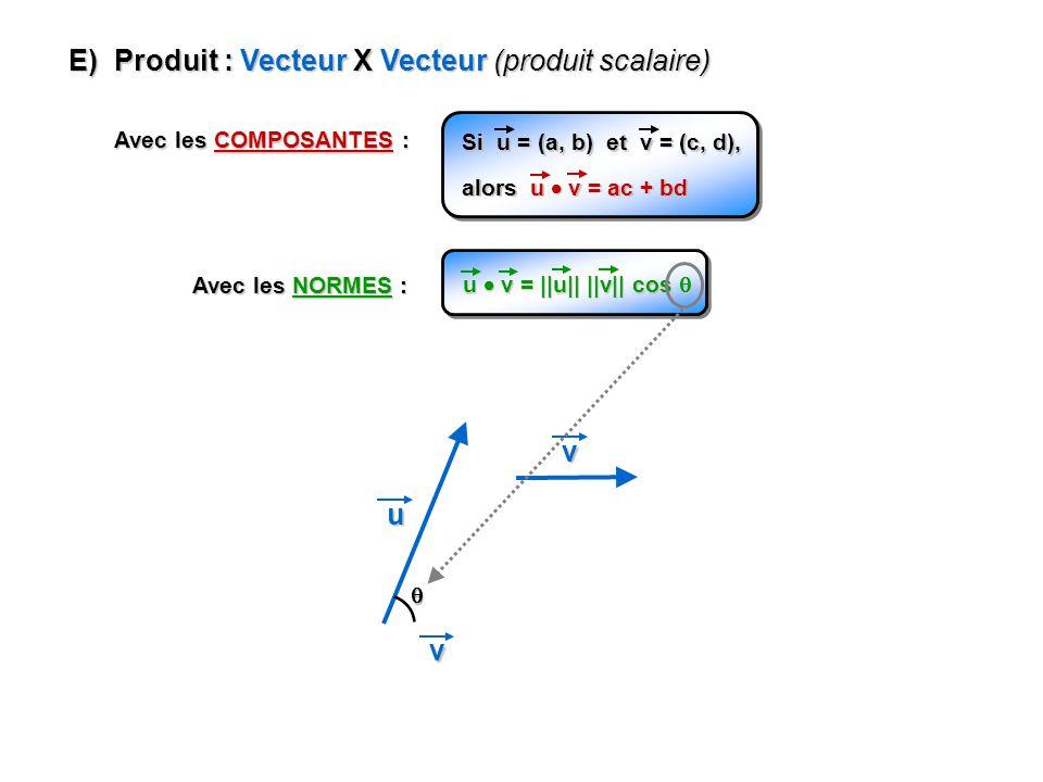 E) Produit : Vecteur X Vecteur (produit scalaire) Avec les COMPOSANTES : Si u = (a, b) et v = (c, d), alors u v = ac + bd Avec les NORMES : u v = ||u|| ||v|| cos u v = ||u|| ||v|| cos v u v
