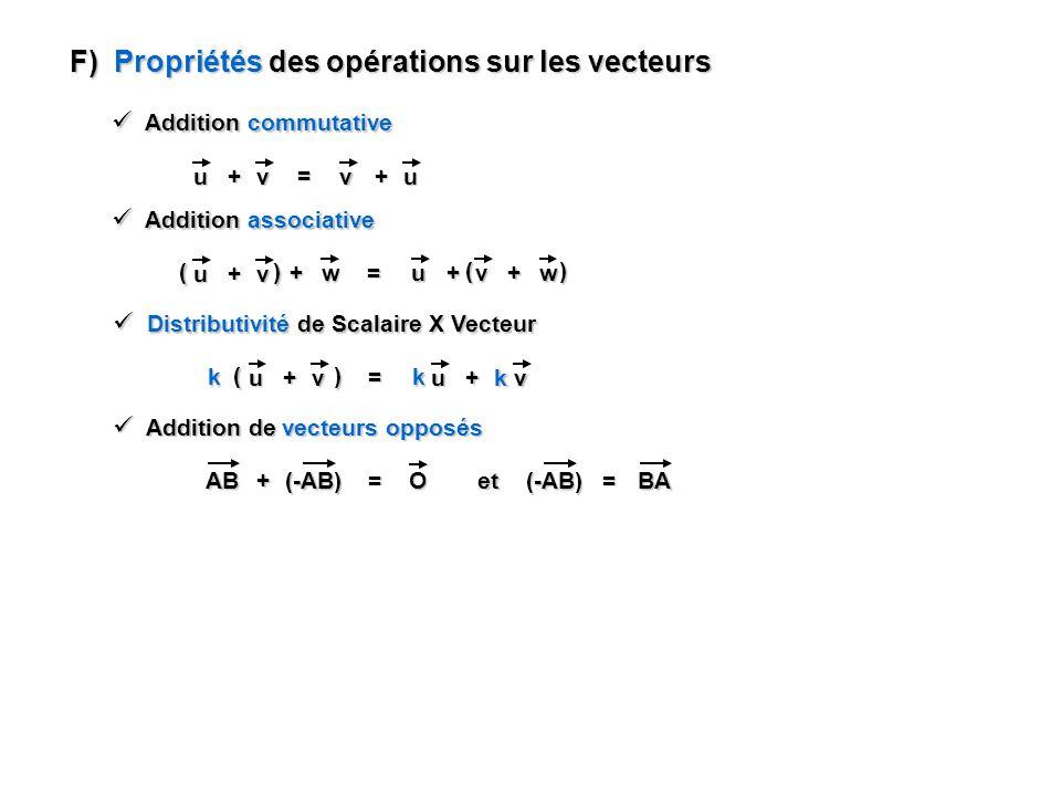 F) Propriétés des opérations sur les vecteurs Addition commutative Addition commutative + = u v +v u Addition associative Addition associative + = u v + w +u v + w ( ) Distributivité de Scalaire X Vecteur Distributivité de Scalaire X Vecteur + = u v k ( ) +u k vk vk vk v k Addition de vecteurs opposés Addition de vecteurs opposés + = AB (-AB) O =BA (-AB) et