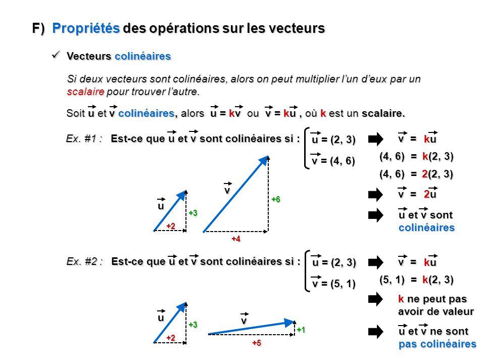 F) Propriétés des opérations sur les vecteurs Vecteurs colinéaires Vecteurs colinéaires Si deux vecteurs sont colinéaires, alors on peut multiplier lun deux par un scalaire pour trouver lautre.