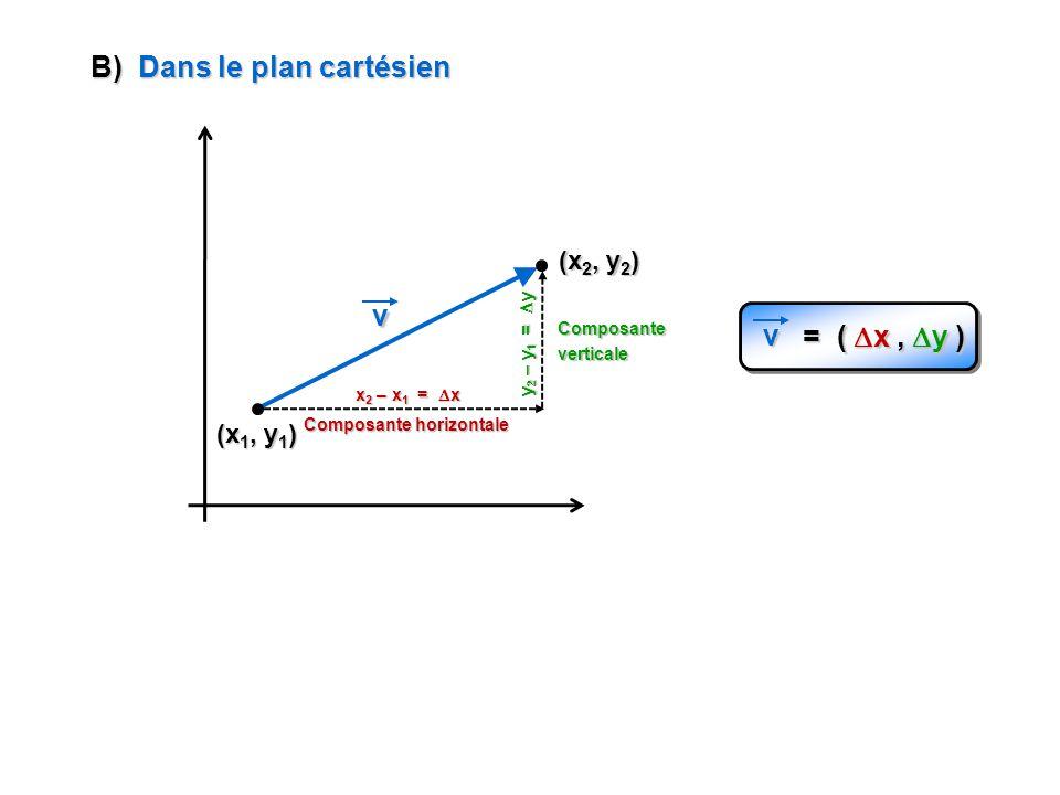 B) Dans le plan cartésien (x 1, y 1 ) (x 2, y 2 ) v Composante horizontale Composanteverticale x 2 – x 1 = x y 2 – y 1 = y v = ( x, y )