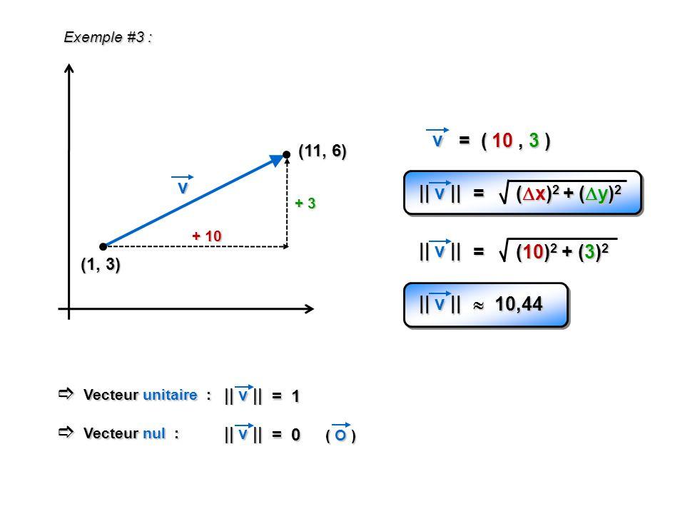 Vecteur unitaire : Vecteur unitaire : || v || = 1 Vecteur nul : Vecteur nul : || v || = 0 ( O ) (1, 3) (11, 6) v + 10 + 3 v = ( 10, 3 ) Exemple #3 : || v || = ( x) 2 + ( y) 2 || v || = (10) 2 + (3) 2 || v || 10,44 10,44
