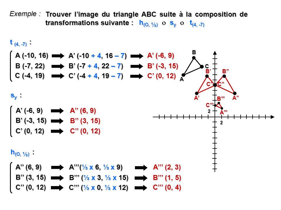 2 2 A C Exemple : Trouver limage du triangle ABC suite à la composition de transformations suivante : B h (O, ) s y t (4, -7) A (-10, 16) A (-10 + 4,