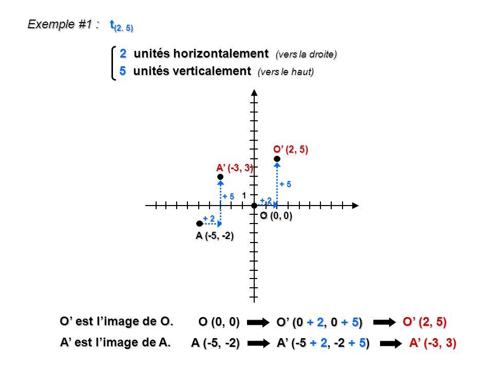 + 2 1 1 Exemple #1 : t (2. 5) 2 unités horizontalement (vers la droite) 5 unités verticalement (vers le haut) A (-5, -2) + 5 A (-3, 3) + 2 O (0, 0) +